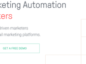 Omnisend Review 2018: Reliable E-Commerce Automation (20% OFF)