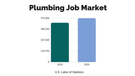 Job_Market_by_2024