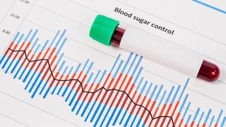 Risk of diabetes starts long before actual diagnosis