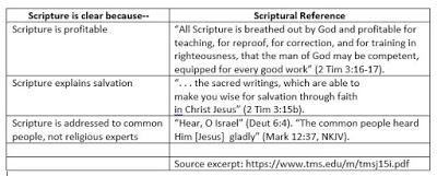 Is scripture clear? Should we speak declarative truth?