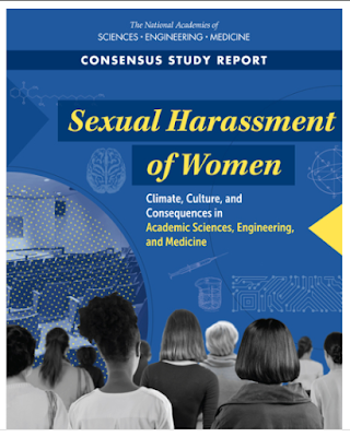 Sexual harassment in academic contexts