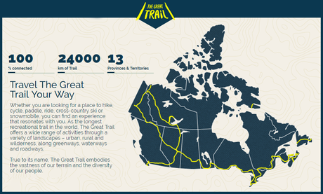 Canada's 24,000 km Great Trail is Finally Complete