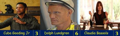 Dolph Lundgren Weekend – One in the Chamber (2012)