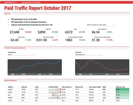 Supermetrics Review 2018 Discount Coupon 25% Verified #1 (PPC & SEO Tool)