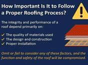 Ideal Roofing Process: What Expect