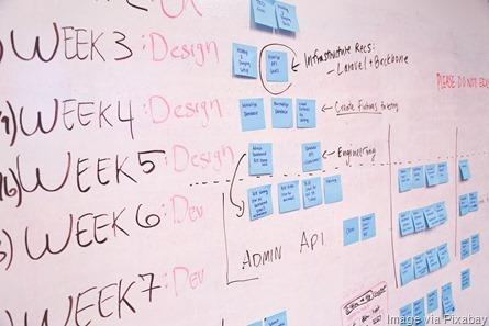 whiteboard-strategy