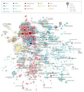 Networks and success in art
