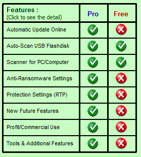 smadav free vs pro
