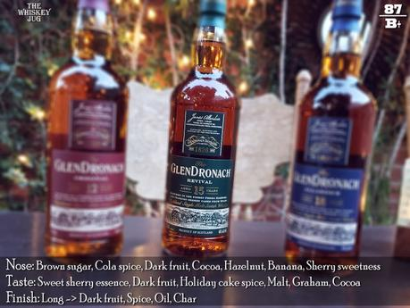 Glendronach 15 The Revival Review