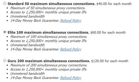 Rotating Residenta IP Proxies