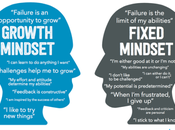 Tips Cultivate Habit Growth Mindset Success
