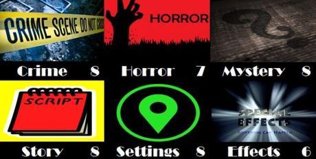 Classic Franchise Month – Psycho II (1983)