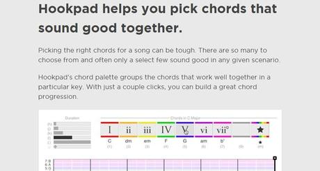 15 Best Free Songwriting Software for Songwriters