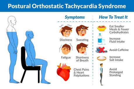 How To Manage Postural Orthostatic Tachycardia Syndrome (POTS) Naturally?