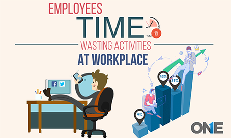 Employees Time Wasting Activities at Workplace
