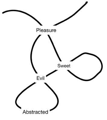 Notes toward a theory of the corpus, Part 2: Mind [#DH]