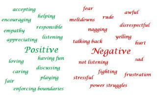 Improving Family Relationships By Positively Shifting Your Energy