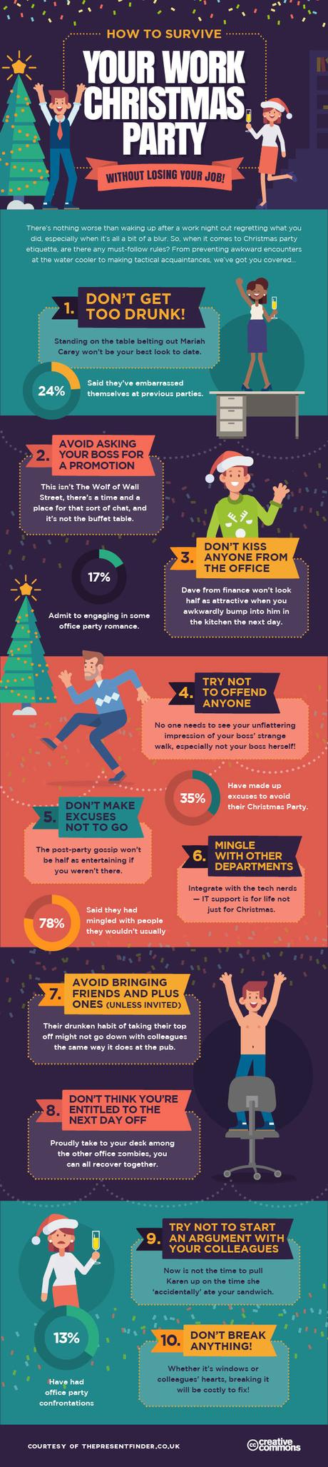Christmas party infographic