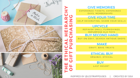 Shopping, Style and Us: India's Best Shopping and Self Help Blog -#sustainablegiving | The Ethical Heirarchy of Gift Purchasing by Les Trappeuses