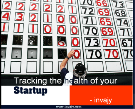 Tracking the health of your startup through Balanced Scorecard