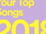 Joshua's 2018 Spotify