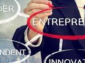 Entrepreneurship Scope India 2017-2025