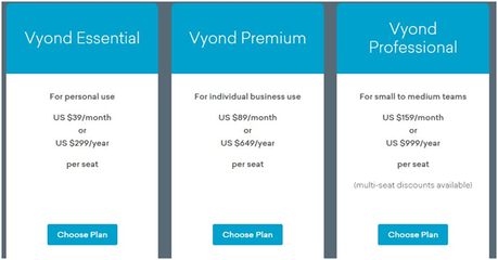 Vyond Review With Discount Coupon 2018: Get 50% OFF (Free Trial