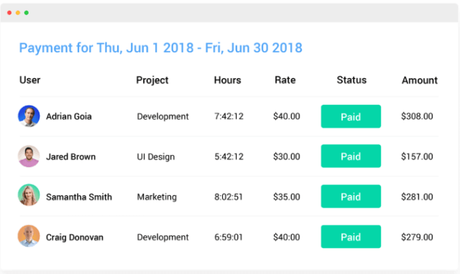 Hubstaff Review 2019 With Coupon Code $8.33/mo (Exclusive)
