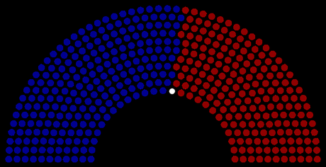 House Of Representatives Of The 116th Congress