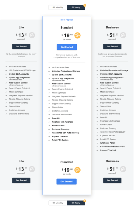 EasyStore Review With Discount Coupon Codes 2019: Get 60% Off Now