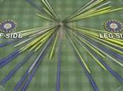 Neesham Unleashes Infographic Tool Wagon Wheel