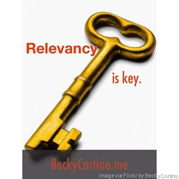 relevancy-in-business