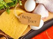 Keto Diet: What Expect