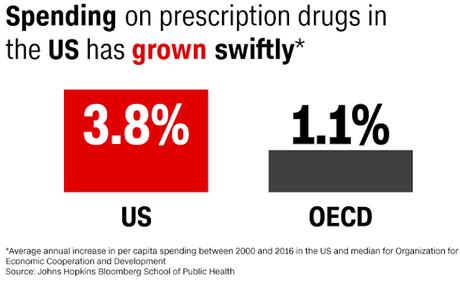 The U.S. Health Care System Is Broken & Needs Big Changes