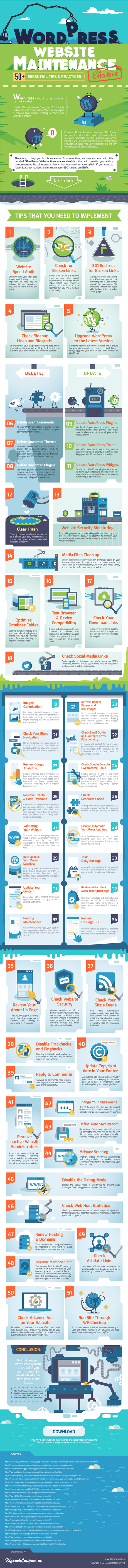 WordPress Website Maintenance – 50+ Useful Tips [Infographic]