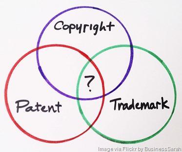 intellectual-property-portfolio