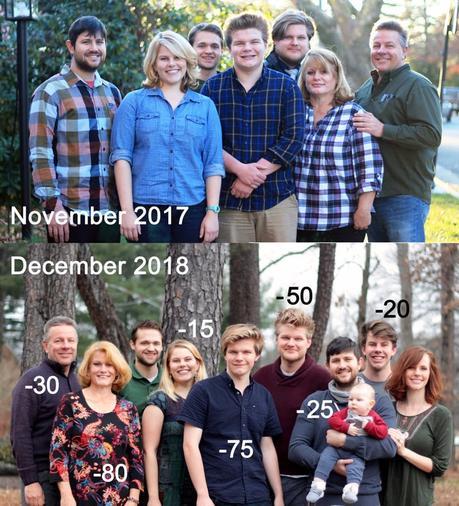 A family's keto journey
