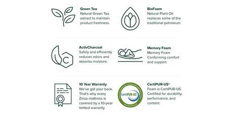 Zinus Mattress Review: A Review of the Zinus Green Tea Mattress