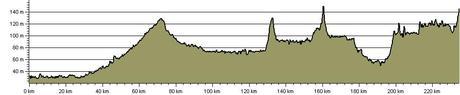 Grand Union Canal Run - Ramblings