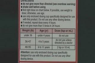 Possible change to Children's Tylenol