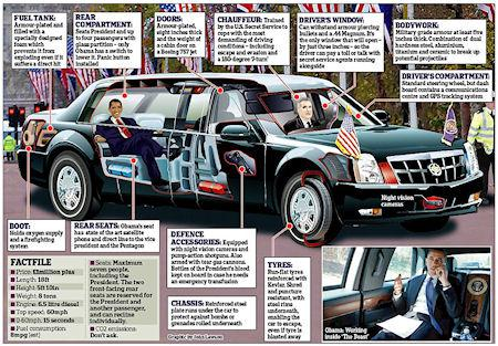 A Look Inside Obama's Cadillac
