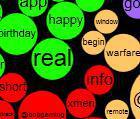 Tweet Topic Explorer: Most Common Words Used Your Tweets