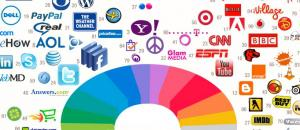 The Colors of the Web – Infographic Monday