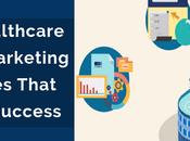 Best Healthcare Digital Marketing Practices That Assure Success