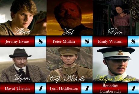 Tom Hiddleston Weekend – War Horse (2011)