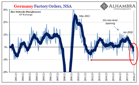 """It's Official, Germany falls in to """"Technical Recession"""" and Here's Why"""