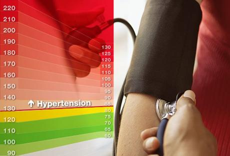 How to Control High Blood Pressure – Hypertension
