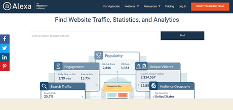8 Best SERP Checker Tools For In-depth Competitor Analysis