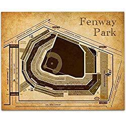 History of Fenway Park