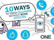 Ways Track Android Cell Phone Without Being Detected